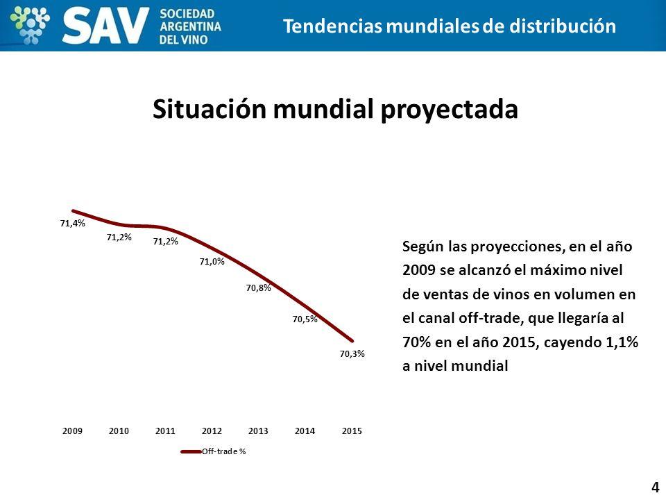 Situación mundial proyectada 4 Según las proyecciones, en el año 2009 se alcanzó el máximo nivel de ventas de vinos en volumen en el canal off-trade,
