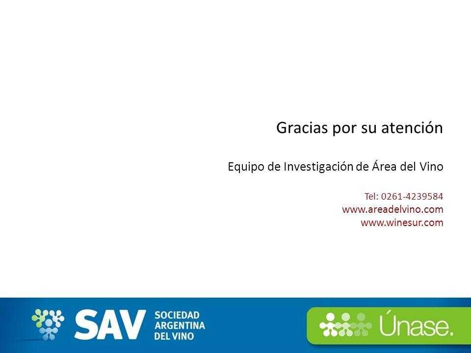 Gracias por su atención Equipo de Investigación de Área del Vino Tel: 0261-4239584 www.areadelvino.com www.winesur.com 46