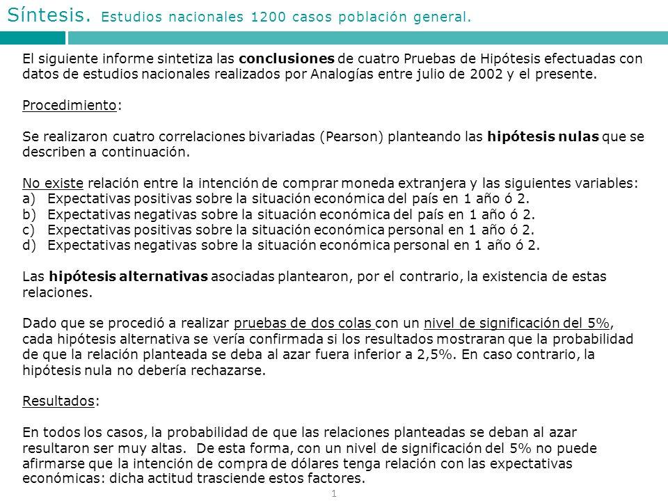 1 Síntesis. Estudios nacionales 1200 casos población general.