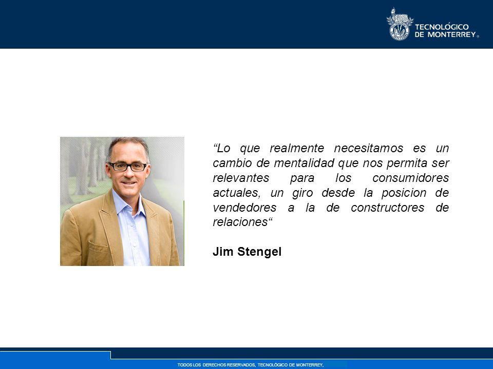 TODOS LOS DERECHOS RESERVADOS, TECNOLÓGICO DE MONTERREY, AÑO 2007 PRISMA DE CONVERSACIONES