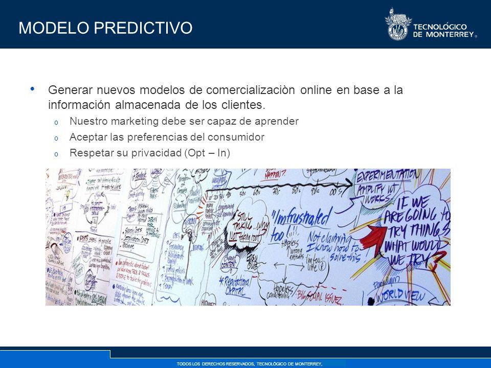 TODOS LOS DERECHOS RESERVADOS, TECNOLÓGICO DE MONTERREY, AÑO 2007 MODELO PREDICTIVO Generar nuevos modelos de comercializaciòn online en base a la información almacenada de los clientes.