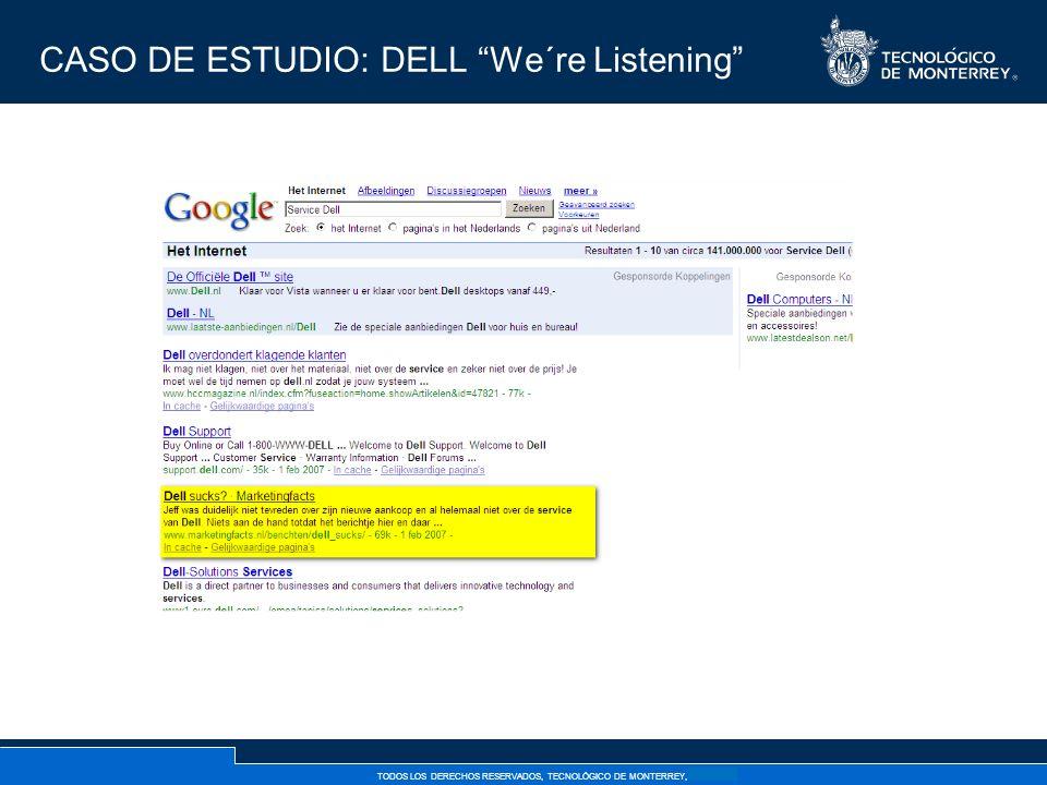 TODOS LOS DERECHOS RESERVADOS, TECNOLÓGICO DE MONTERREY, AÑO 2007 CASO DE ESTUDIO: DELL We´re Listening