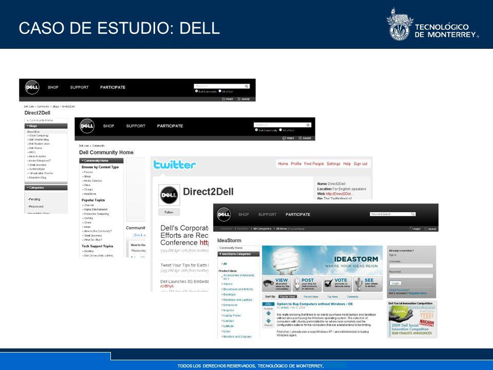 TODOS LOS DERECHOS RESERVADOS, TECNOLÓGICO DE MONTERREY, AÑO 2007 CASO DE ESTUDIO: DELL