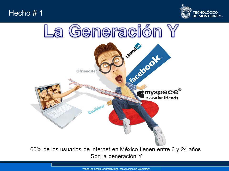 TODOS LOS DERECHOS RESERVADOS, TECNOLÓGICO DE MONTERREY, AÑO 2007 Hecho # 1 60% de los usuarios de internet en México tienen entre 6 y 24 años.