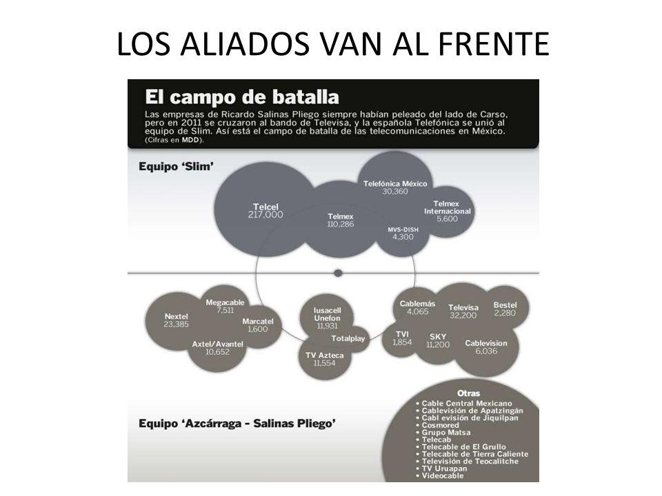 LOS ALIADOS VAN AL FRENTE