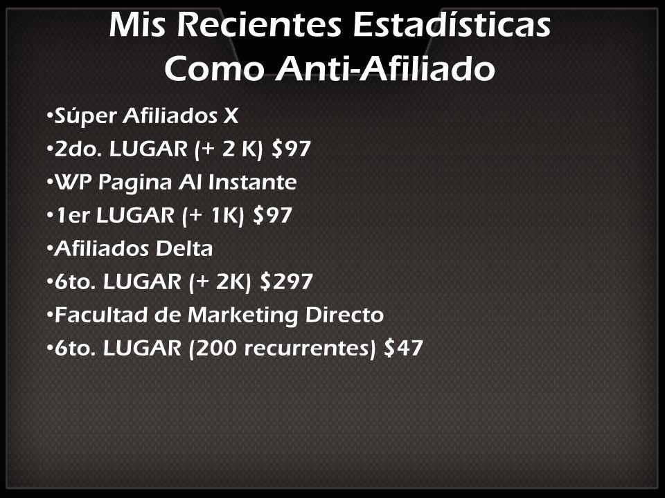 Mis Recientes Estadísticas Como Anti-Afiliado Súper Afiliados X 2do. LUGAR (+ 2 K) $97 WP Pagina Al Instante 1er LUGAR (+ 1K) $97 Afiliados Delta 6to.