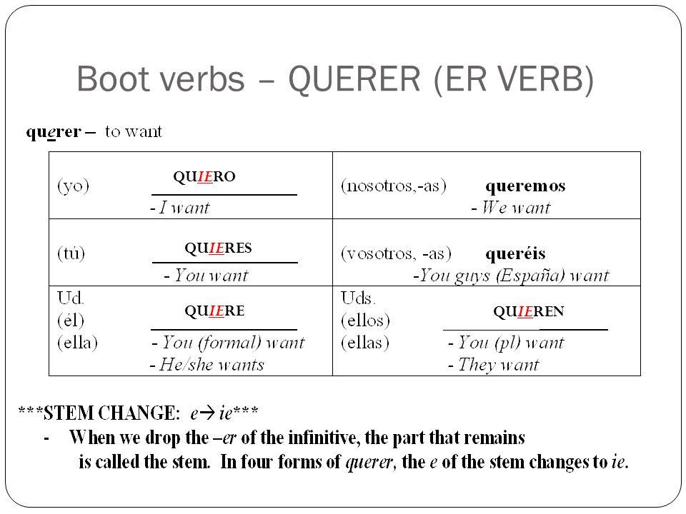 Boot verbs – QUERER (ER VERB) QUIERO QUIERES QUIERE QUIEREN