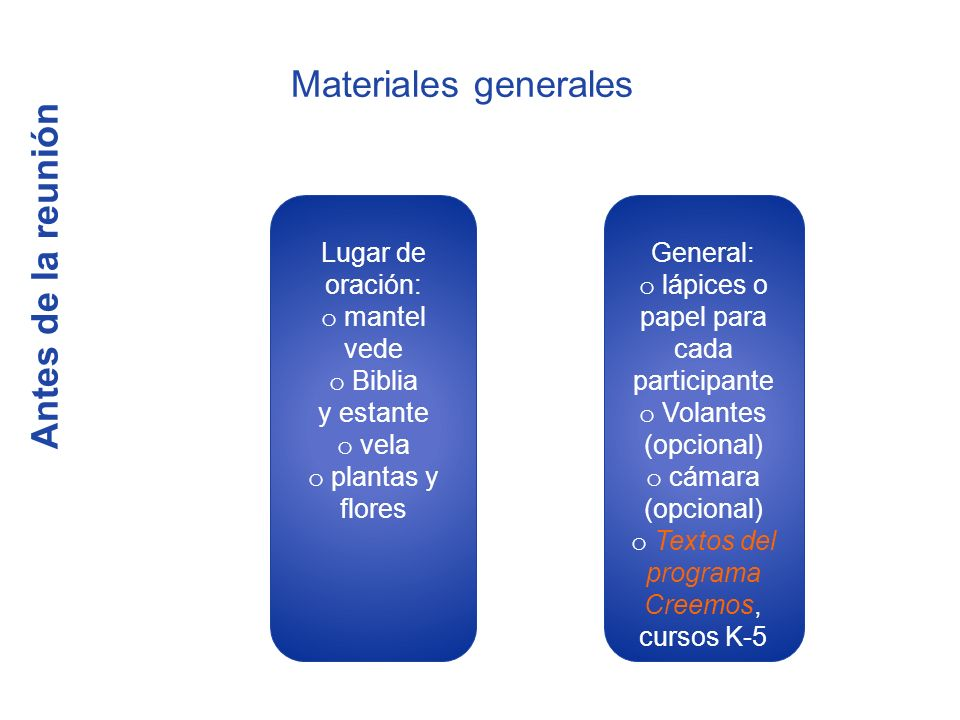 Antes de la reunión Materiales generales General: o lápices o papel para cada participante o Volantes (opcional) o cámara (opcional) o Textos del prog
