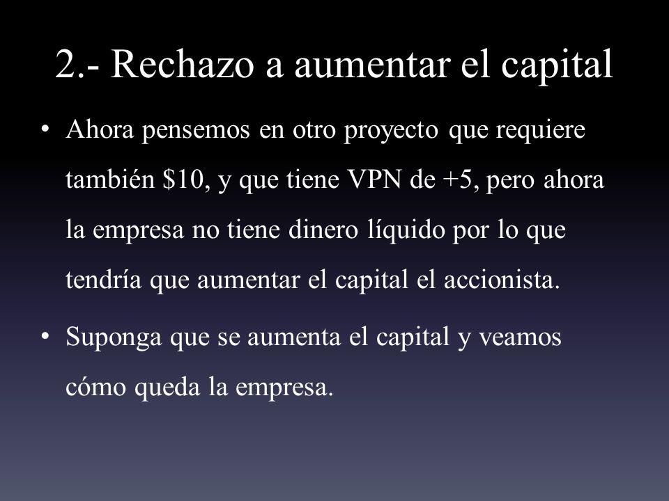 2.- Rechazo a aumentar el capital Ahora pensemos en otro proyecto que requiere también $10, y que tiene VPN de +5, pero ahora la empresa no tiene dinero líquido por lo que tendría que aumentar el capital el accionista.