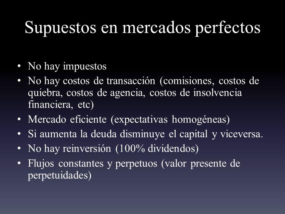 Supuestos en mercados perfectos No hay impuestos No hay costos de transacción (comisiones, costos de quiebra, costos de agencia, costos de insolvencia financiera, etc) Mercado eficiente (expectativas homogéneas) Si aumenta la deuda disminuye el capital y viceversa.