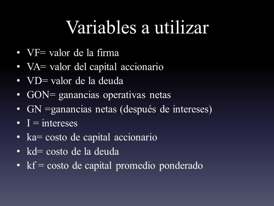 Variables a utilizar VF= valor de la firma VA= valor del capital accionario VD= valor de la deuda GON= ganancias operativas netas GN =ganancias netas (después de intereses) I = intereses ka= costo de capital accionario kd= costo de la deuda kf = costo de capital promedio ponderado