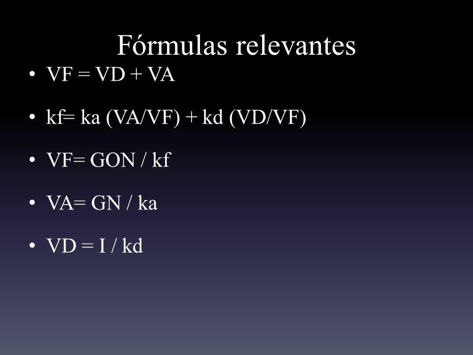 Fórmulas relevantes VF = VD + VA kf= ka (VA/VF) + kd (VD/VF) VF= GON / kf VA= GN / ka VD = I / kd