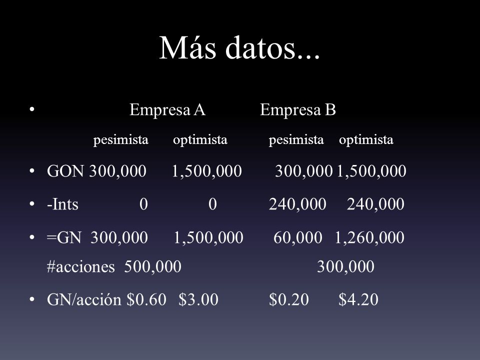 Más datos...
