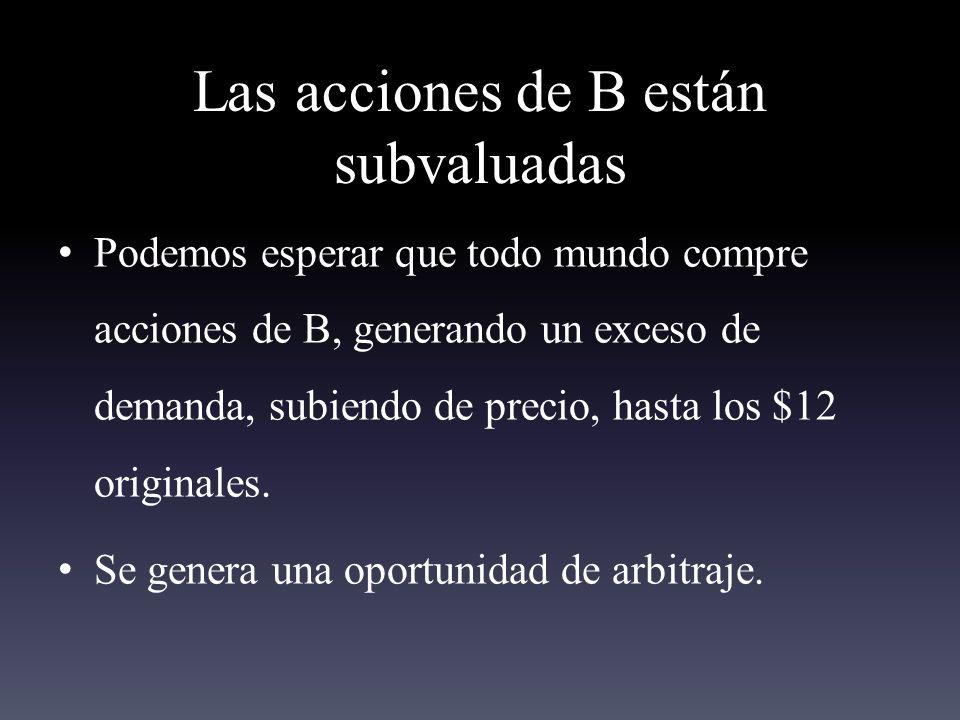 Las acciones de B están subvaluadas Podemos esperar que todo mundo compre acciones de B, generando un exceso de demanda, subiendo de precio, hasta los $12 originales.