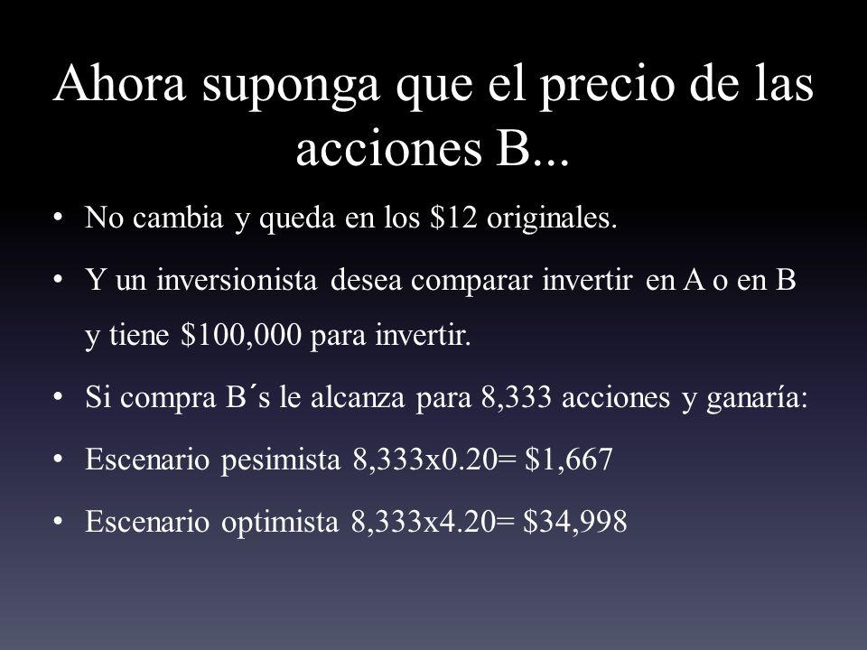 Ahora suponga que el precio de las acciones B...No cambia y queda en los $12 originales.