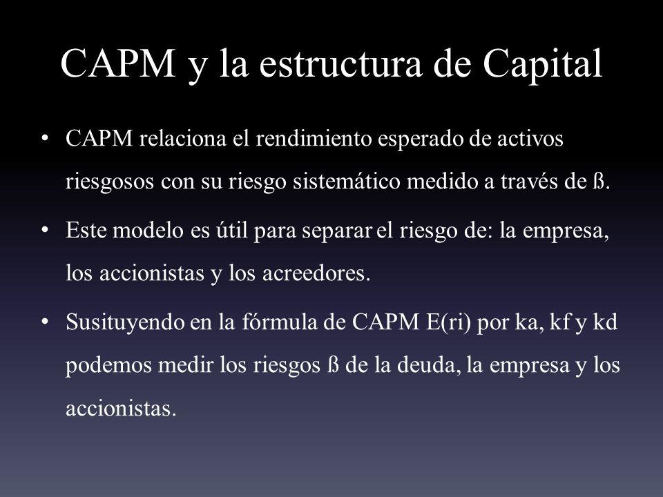 CAPM y la estructura de Capital CAPM relaciona el rendimiento esperado de activos riesgosos con su riesgo sistemático medido a través de ß.