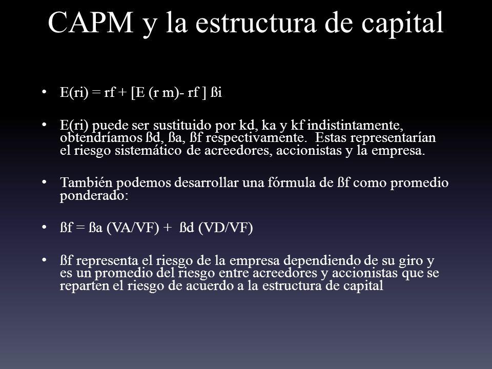 CAPM y la estructura de capital E(ri) = rf + [E (r m)- rf ] ßi E(ri) puede ser sustituido por kd, ka y kf indistintamente, obtendríamos ßd, ßa, ßf respectivamente.