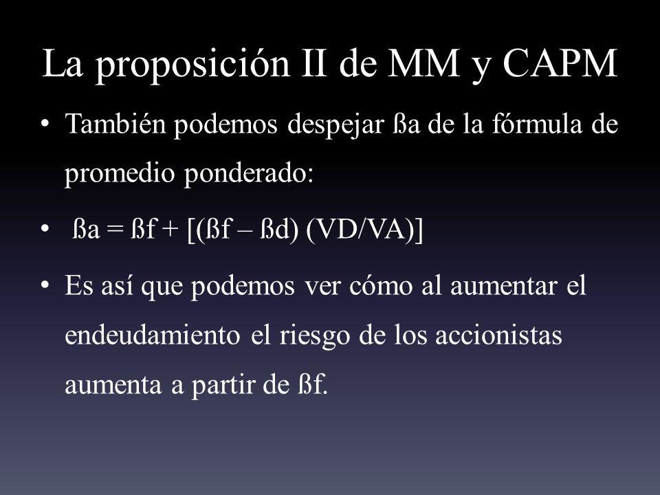 La proposición II de MM y CAPM También podemos despejar ßa de la fórmula de promedio ponderado: ßa = ßf + [(ßf – ßd) (VD/VA)] Es así que podemos ver cómo al aumentar el endeudamiento el riesgo de los accionistas aumenta a partir de ßf.