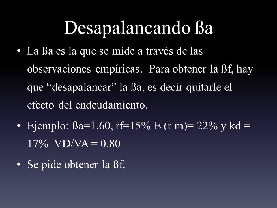 Desapalancando ßa La ßa es la que se mide a través de las observaciones empíricas.