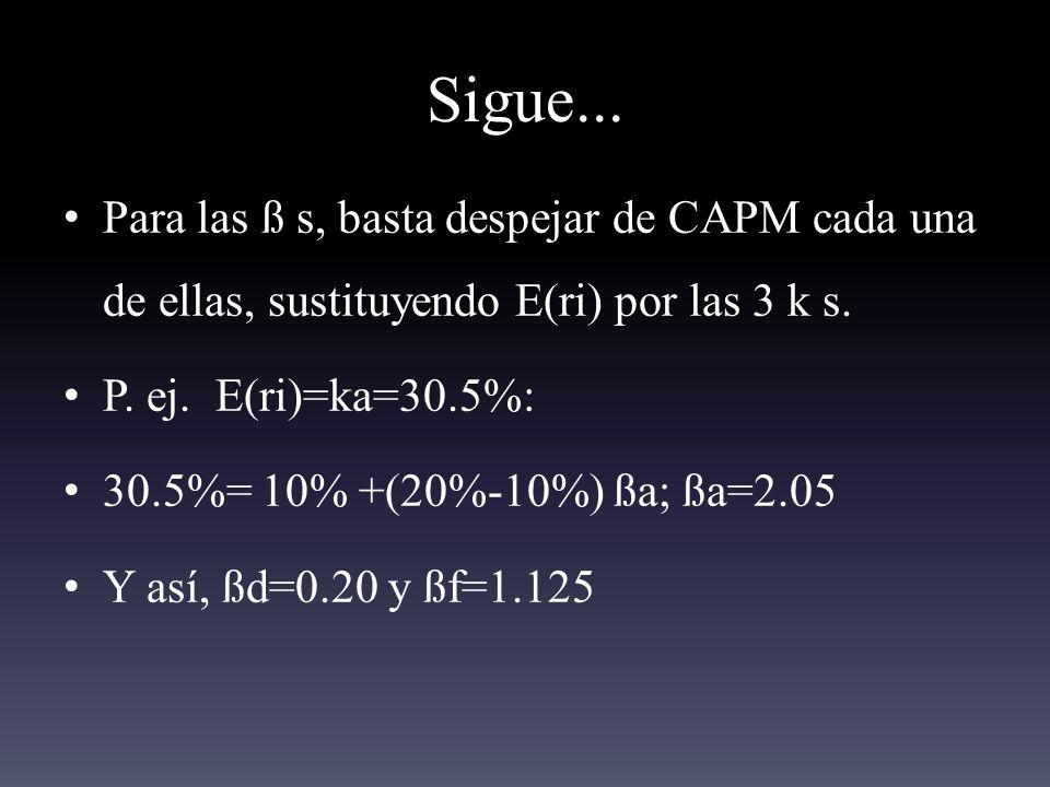 Sigue...Para las ß s, basta despejar de CAPM cada una de ellas, sustituyendo E(ri) por las 3 k s.