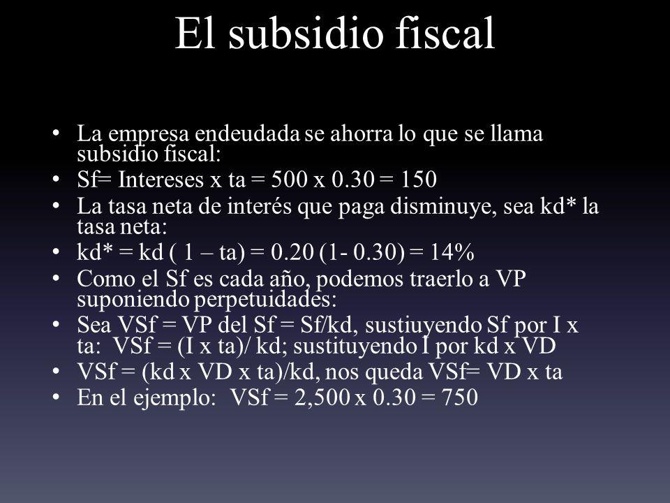El subsidio fiscal La empresa endeudada se ahorra lo que se llama subsidio fiscal: Sf= Intereses x ta = 500 x 0.30 = 150 La tasa neta de interés que paga disminuye, sea kd* la tasa neta: kd* = kd ( 1 – ta) = 0.20 (1- 0.30) = 14% Como el Sf es cada año, podemos traerlo a VP suponiendo perpetuidades: Sea VSf = VP del Sf = Sf/kd, sustiuyendo Sf por I x ta: VSf = (I x ta)/ kd; sustituyendo I por kd x VD VSf = (kd x VD x ta)/kd, nos queda VSf= VD x ta En el ejemplo: VSf = 2,500 x 0.30 = 750