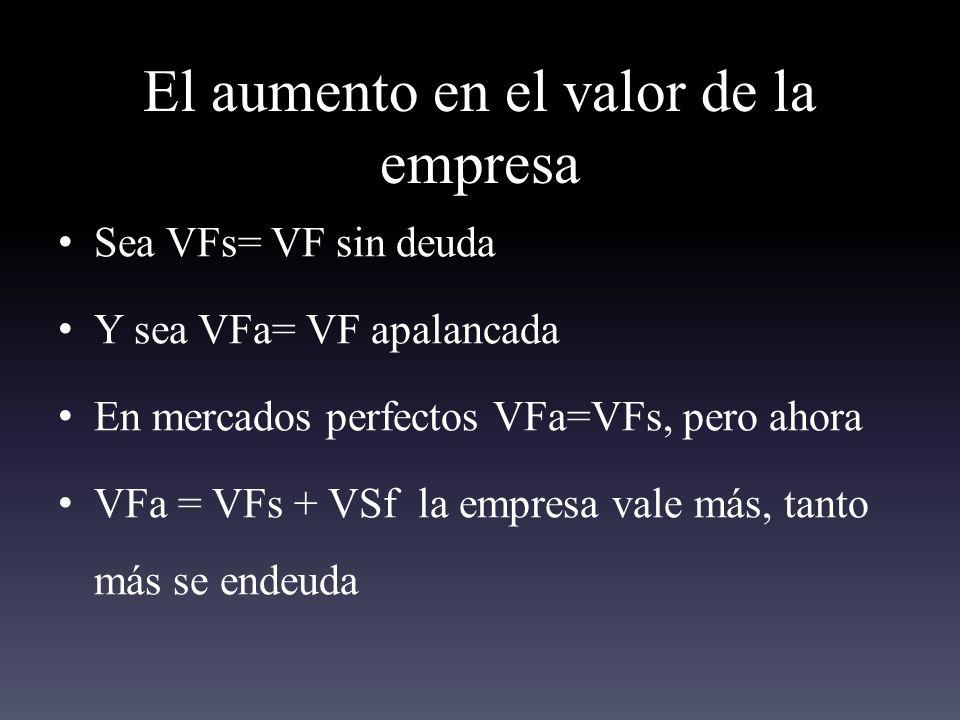 El aumento en el valor de la empresa Sea VFs= VF sin deuda Y sea VFa= VF apalancada En mercados perfectos VFa=VFs, pero ahora VFa = VFs + VSf la empresa vale más, tanto más se endeuda