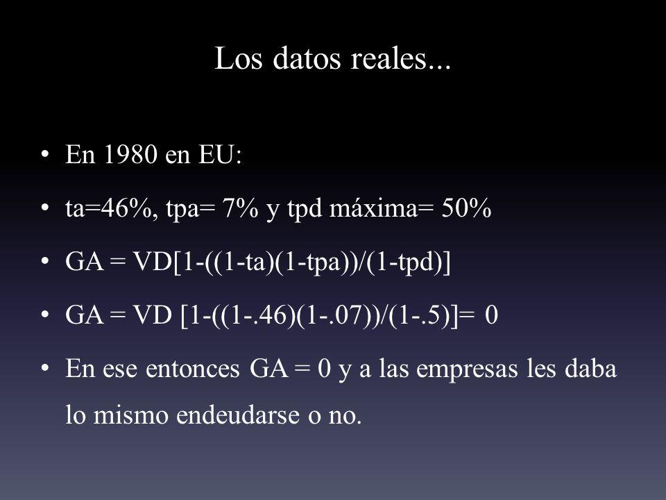 Los datos reales...