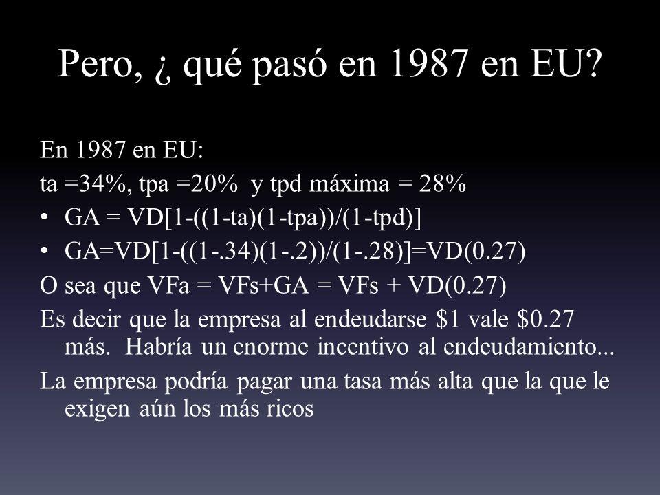 Pero, ¿ qué pasó en 1987 en EU.
