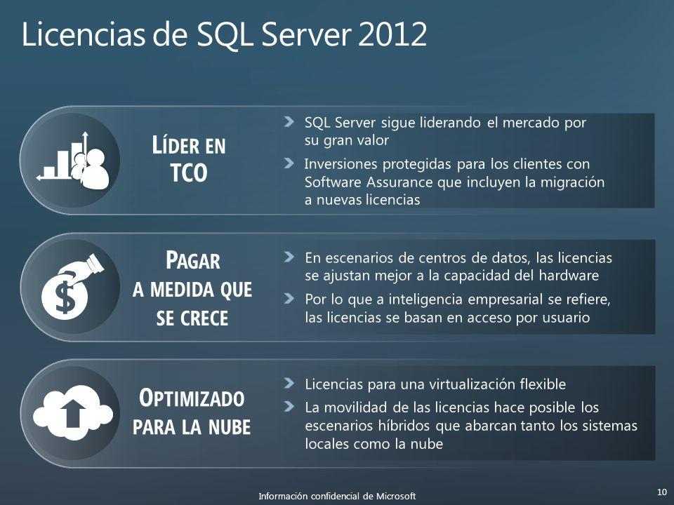 Información confidencial de Microsoft 10