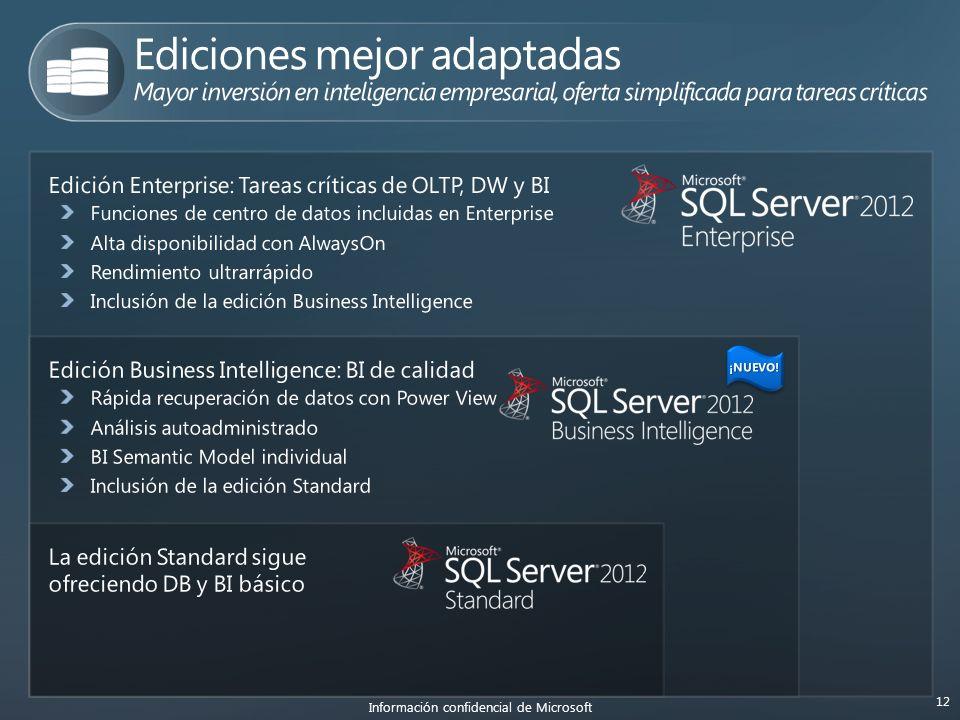 Información confidencial de Microsoft 12