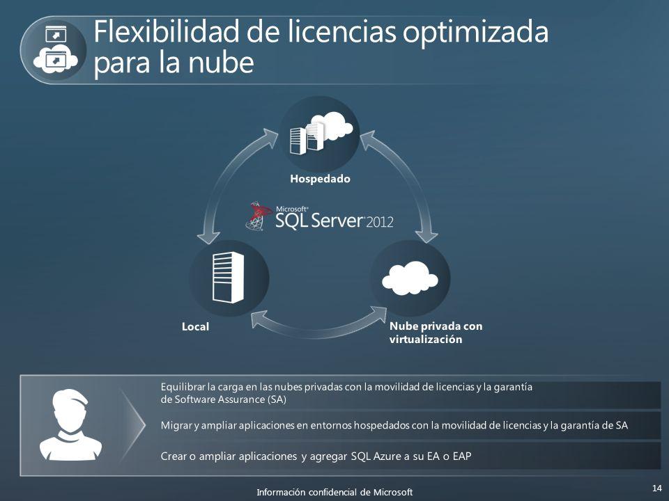Información confidencial de Microsoft 14