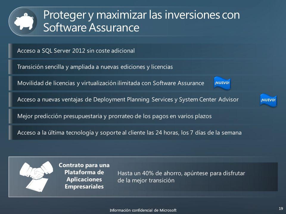 Información confidencial de Microsoft 19