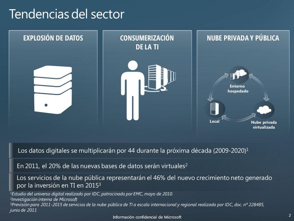Información confidencial de Microsoft 2