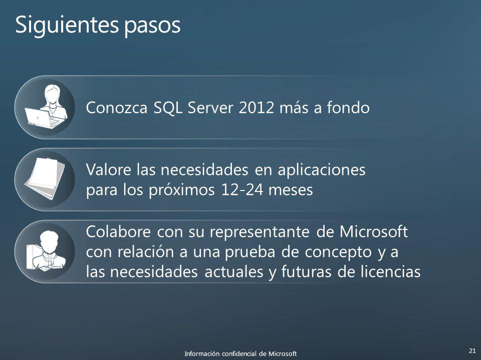 Información confidencial de Microsoft 21