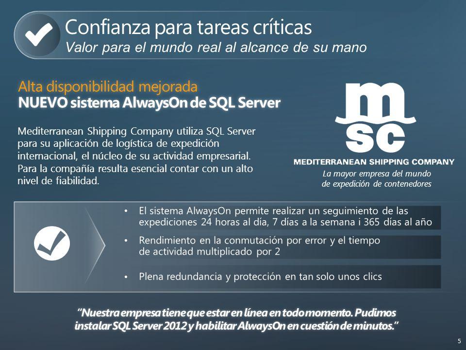 La mayor empresa del mundo de expedición de contenedores Mediterranean Shipping Company utiliza SQL Server para su aplicación de logística de expedición internacional, el núcleo de su actividad empresarial.