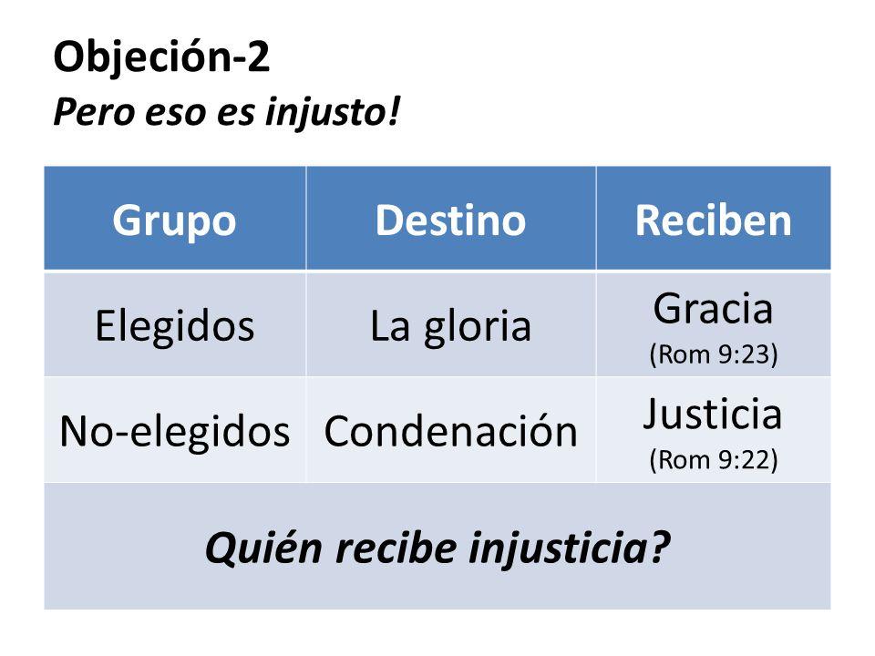 Objeción-2 Pero eso es injusto! GrupoDestinoReciben ElegidosLa gloria Gracia (Rom 9:23) No-elegidosCondenación Justicia (Rom 9:22) Quién recibe injust