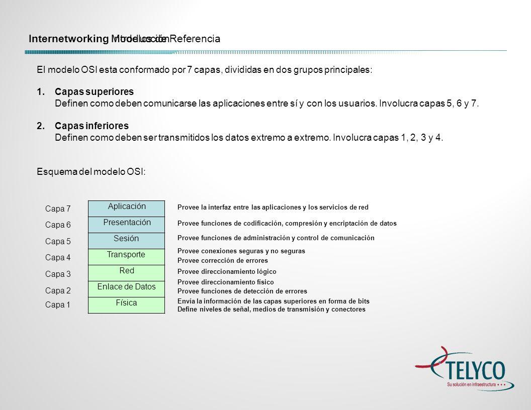 Internetworking Introducción Las 7 capas del modelo OSI Capa de Aplicación: es el nivel que se encarga de mostrar los datos al usuario.