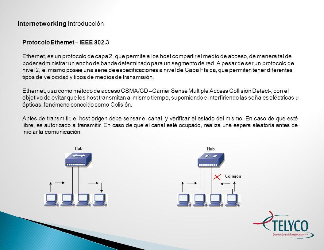 Internetworking Introducción Señal de jam Cuando un host se encuentra utilizando el medio físico, porque está enviando información, y detecta que otro host desea realizar la misma, emite al dominio de colisión una señal denominada jam.