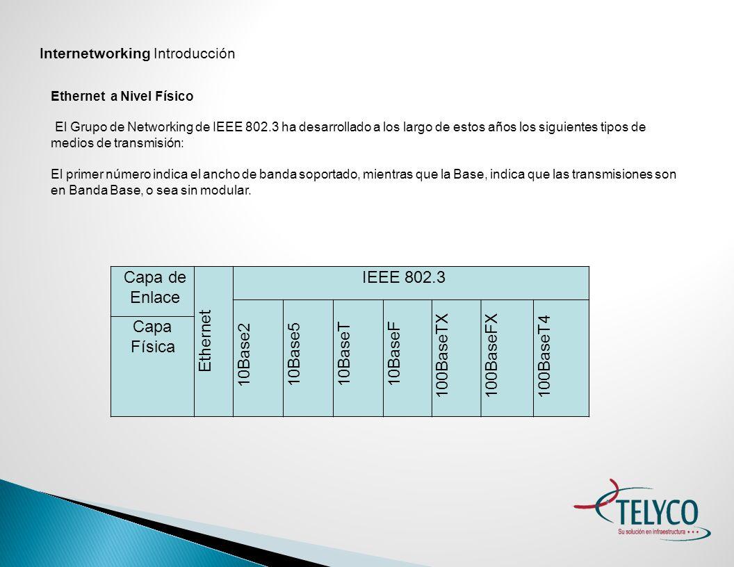 Internetworking Introducción Ethernet a Nivel Físico 10Base2: Este tipo de medio físico soportaba hasta 10Mbps, con una distancia máxima de 185 metros.