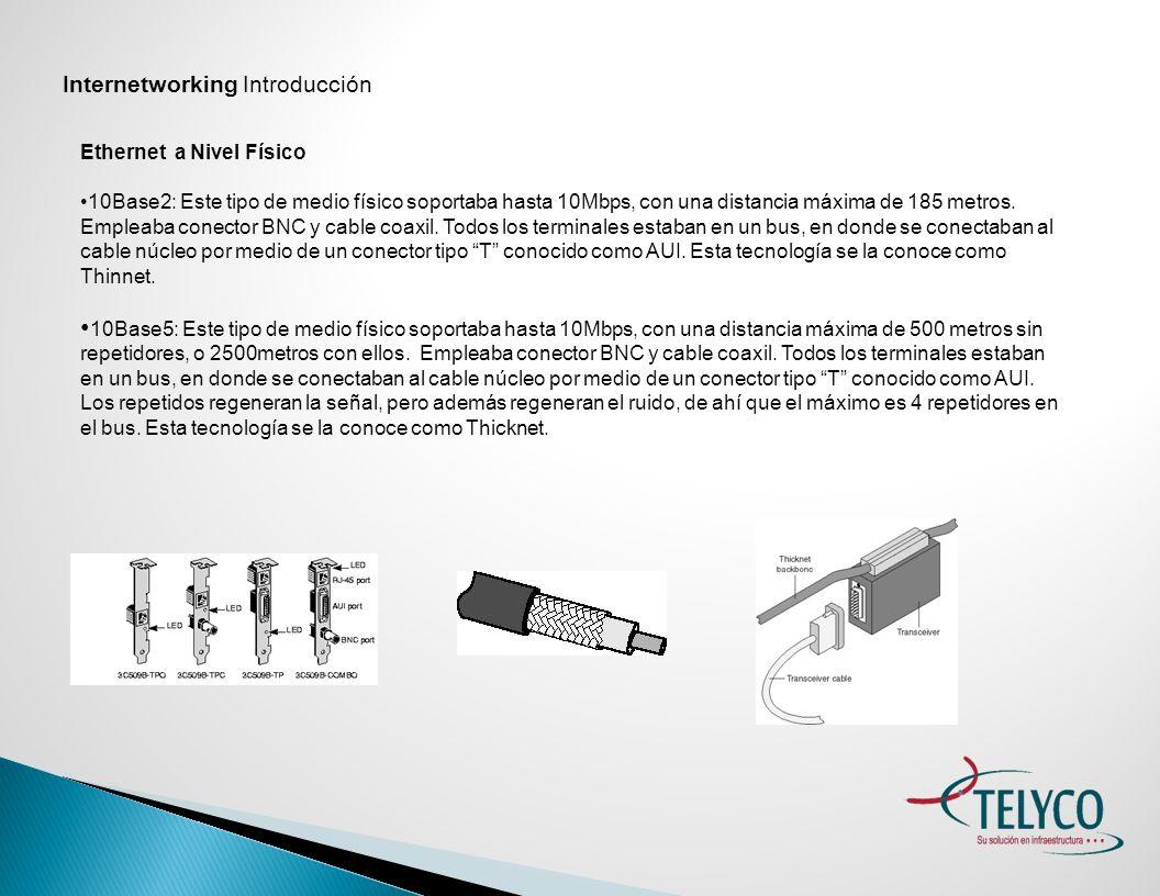 Internetworking Introducción Ethernet a Nivel Físico - Cobre 10BaseT: es el primer estándar de las redes que hoy conocemos.