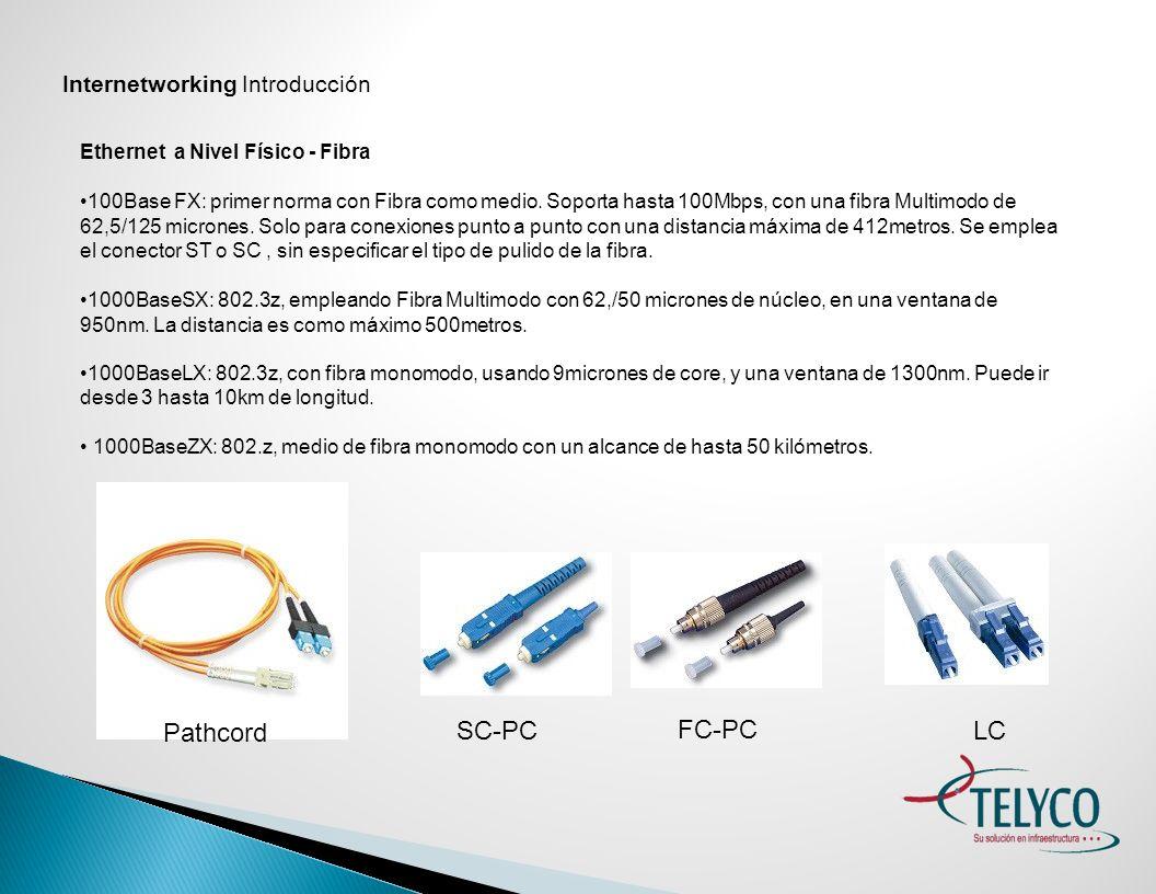 Internetworking Introducción Ethernet a Nivel Físico – Tipos de Conexiones UTP Al conectar equipos por medio de cable UTP, es muy importante tener en cuenta las siguientes consideraciones.