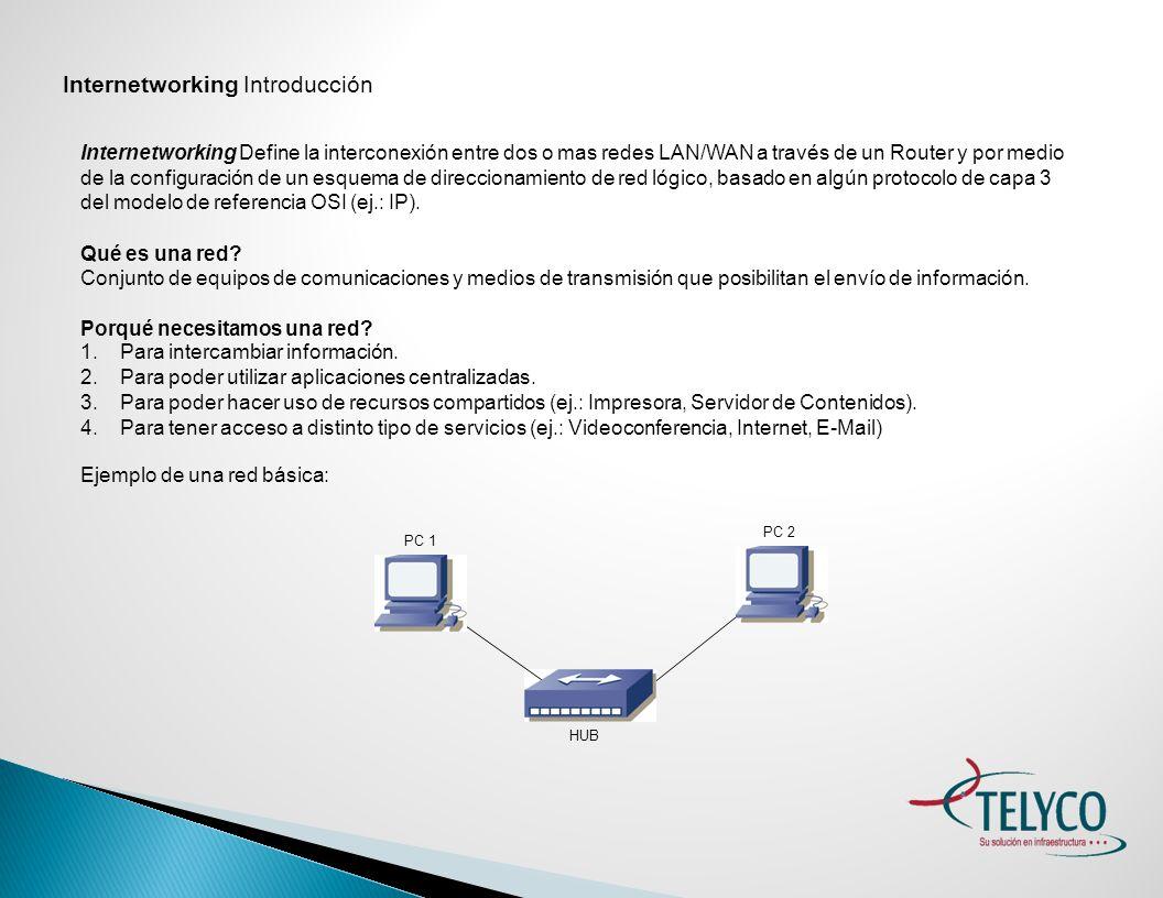 PC 3PC 5PC 4PC 3PC 5PC 4 PC 2PC 2 Internetworking Introducción Segmentación de Red A medida que la red crece (en cuanto al tráfico que maneja), se hace necesario dividirla en redes más pequeñas, lo que se conoce como segmentación.