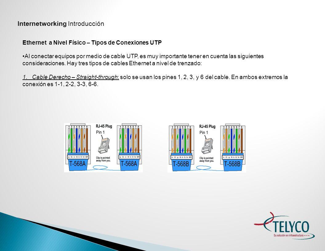 Internetworking Introducción Ethernet a Nivel Físico – Tipos de Conexiones UTP 2.