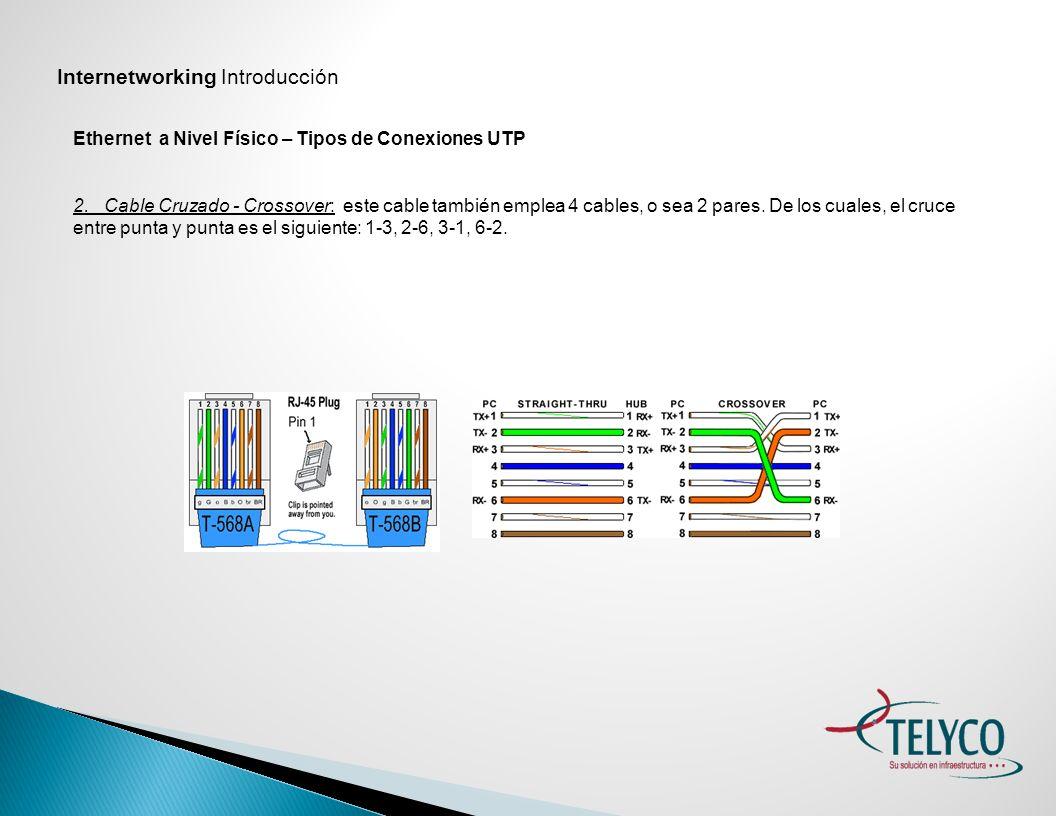 Internetworking Introducción Ethernet a Nivel Físico – Tipos de Conexiones UTP 3.