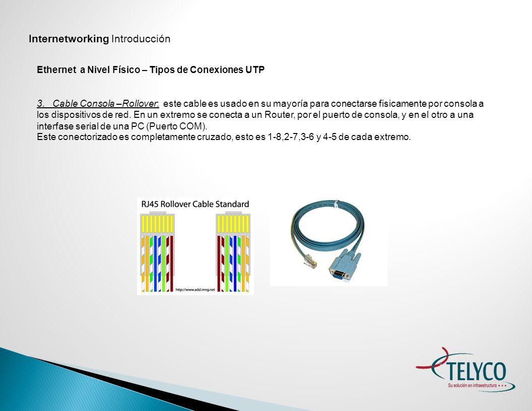 Internetworking Introducción Ethernet a Nivel Físico – Tipos de Conexiones UTP A continuación detallaremos que tipo de cable usar según los equipos a vincular.