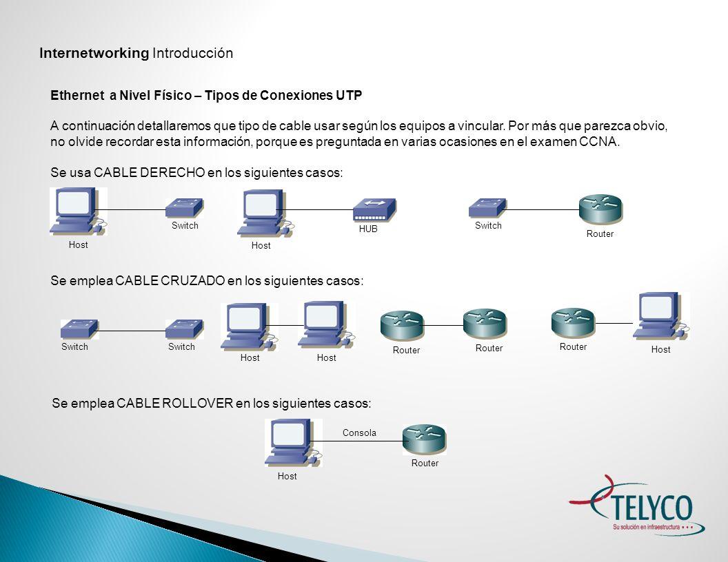 Internetworking Introducción Encapsulación de Datos Cuando una unidad de datos –PDU- debe ser enviada a otro extremo de la red, este unidad va atravesando diferentes capas del modelo OSI.