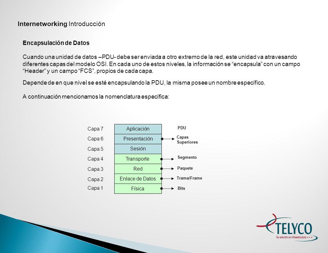 Internetworking Introducción Encapsulación de Datos Una vez que la unidad de datos es procesada en las capas superiores, que no incumben al Curso CCNA debido a que no son características del Networking, los mismos llegan a la Capa de Transporte.