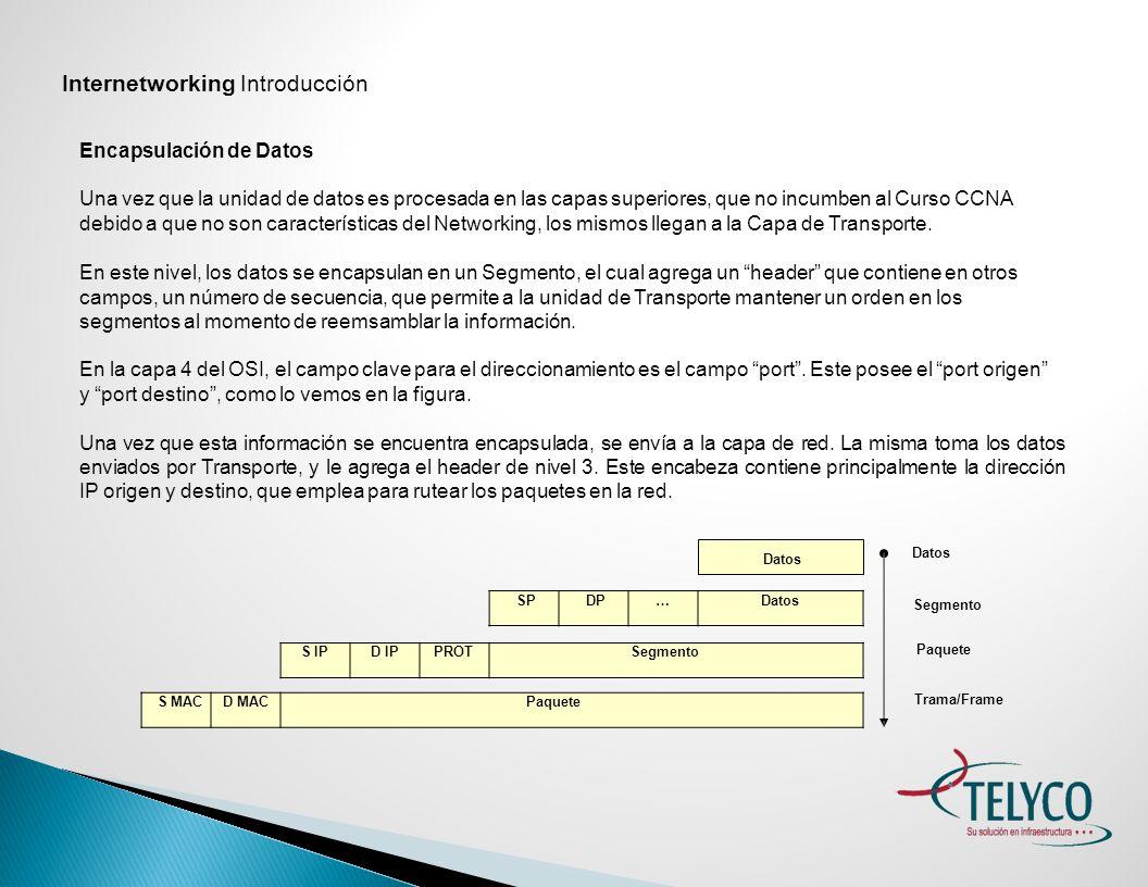 Internetworking Introducción Encapsulación de Datos Al llegar la capa de enlace, la PDU de Capa 3, es verificada para ver si posee errores.