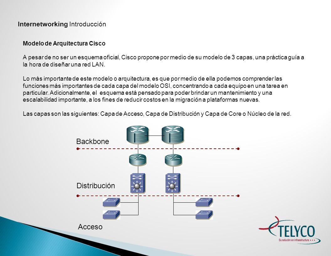 Internetworking Introducción Modelo de Arquitectura Cisco Este modelo no se basa en Protocolos, a pesar de tener un trasfondo basado en ellos, sino que intenta ayudar en el dimensionamiento del hardware a comprar, a la hora de instalar una red.