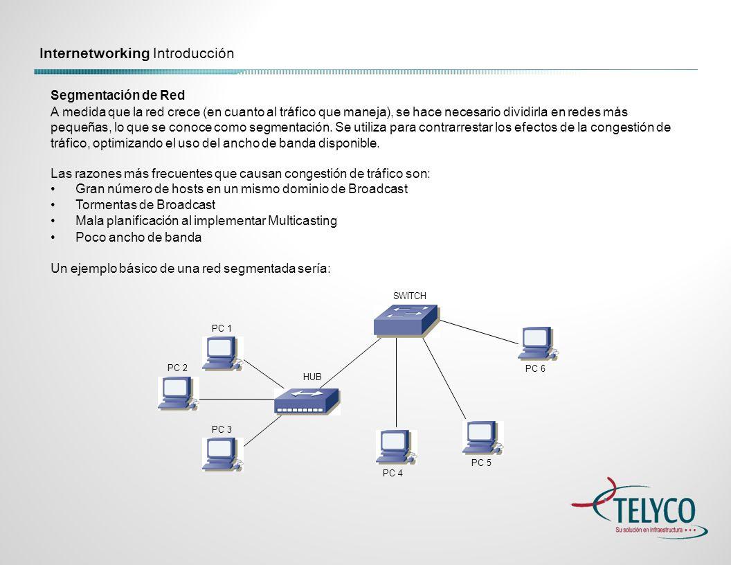 Internetworking Introducción La segmentación de la red permite: 1.Aislar Dominios de Colisión 2.Aislar Dominios de Broadcast Dominio de Colisión Lo conforman todos los dispositivos conectados a la LAN que comparten el ancho de banda disponible y compiten para poder transmitir datos a través del medio utilizado.